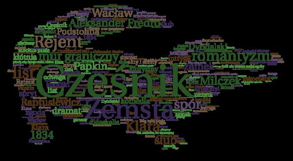 Zemsta - Baba odpolskiego - Word Art